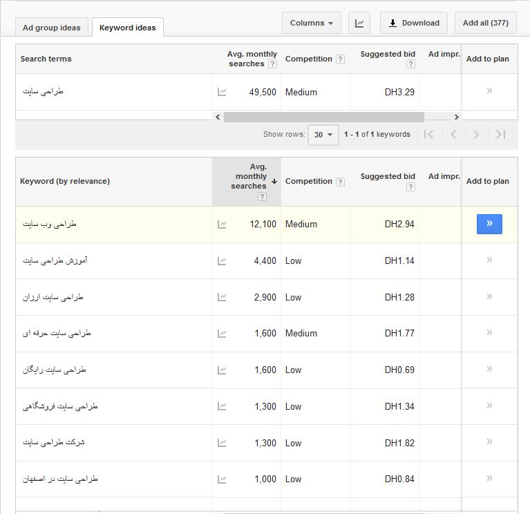 keyword planner example