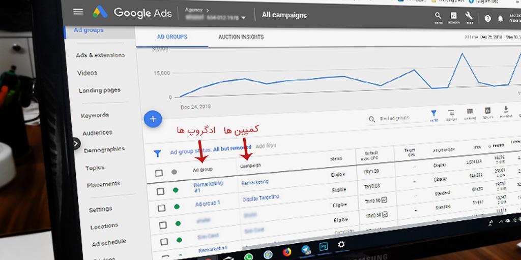 سازمان دهی اکانت گوگل ادز با ادگروپ ها و کمپینها
