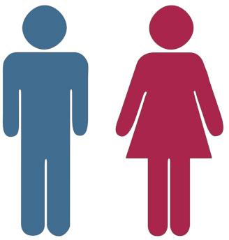 انتخاب جنسیت در تبلیغات