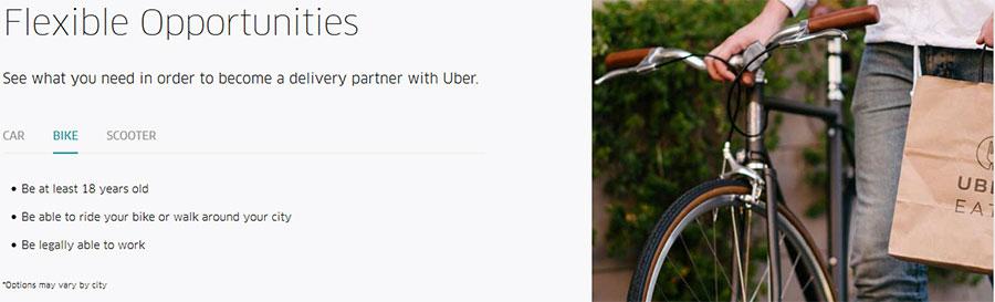 دوچرخه های اوبر