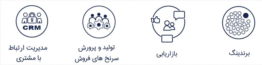عناصر بازاریابی