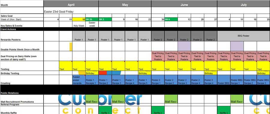 مشخص کردن یک برنامه (تقویم) اجرایی
