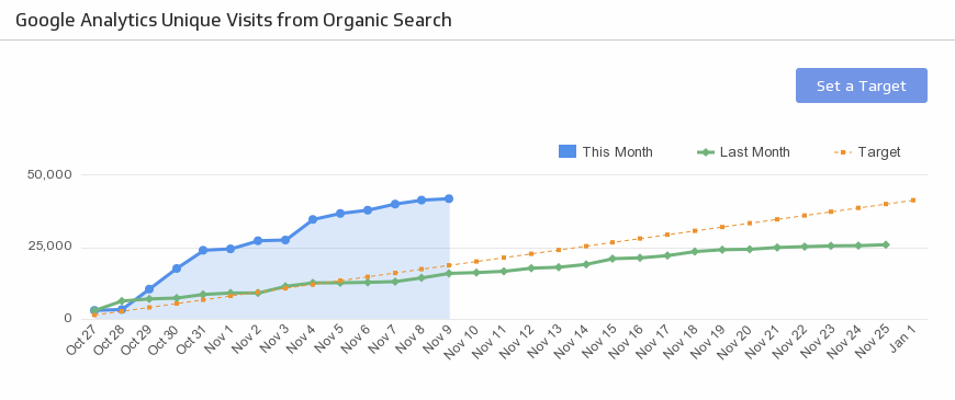 seo-organic-search-traffic